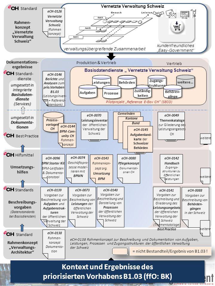 Kontext und Ergebnisse des priorisierten Vorhabens B1.03 (ffO: BK)