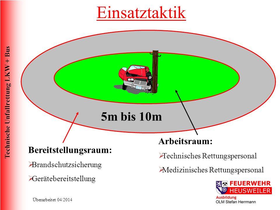 Einsatztaktik 5m bis 10m Arbeitsraum: Bereitstellungsraum: