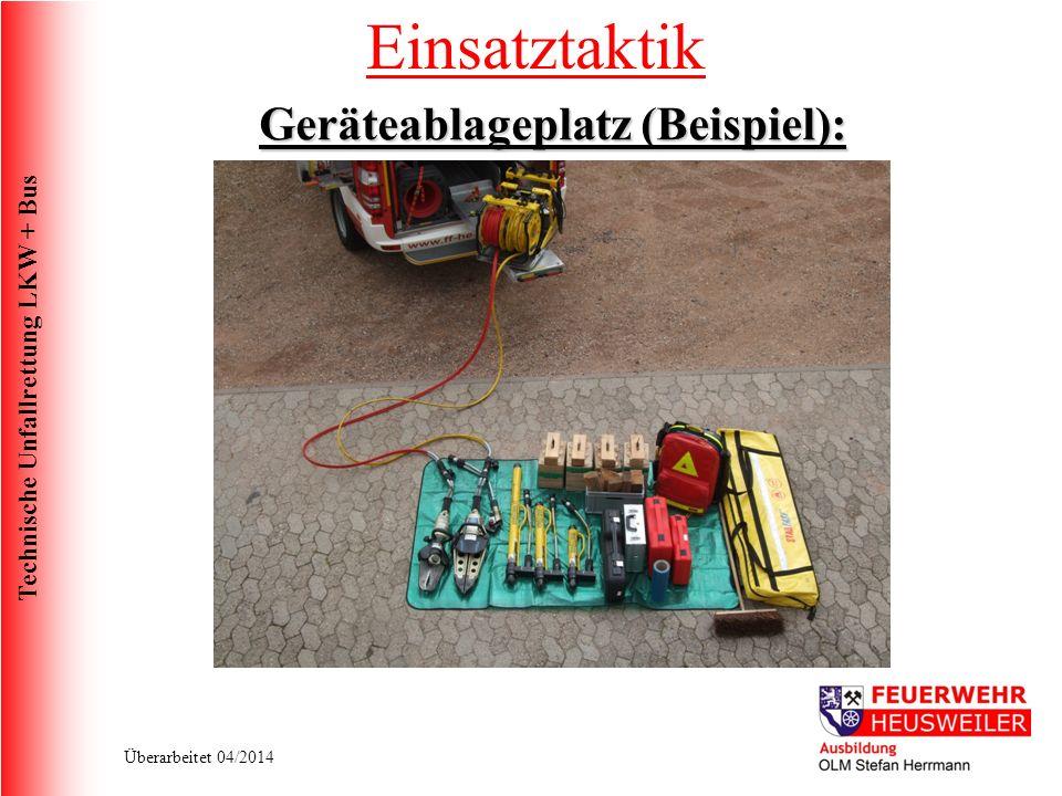 Geräteablageplatz (Beispiel):