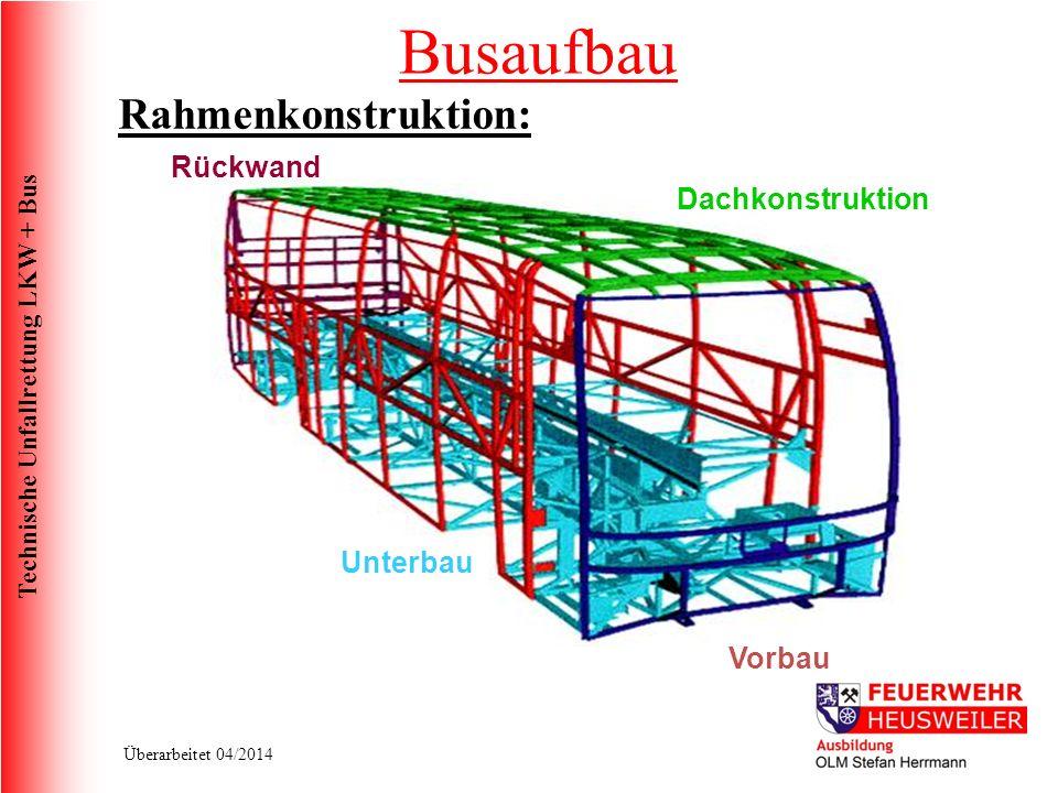 Busaufbau Rahmenkonstruktion: Rückwand Dachkonstruktion Unterbau