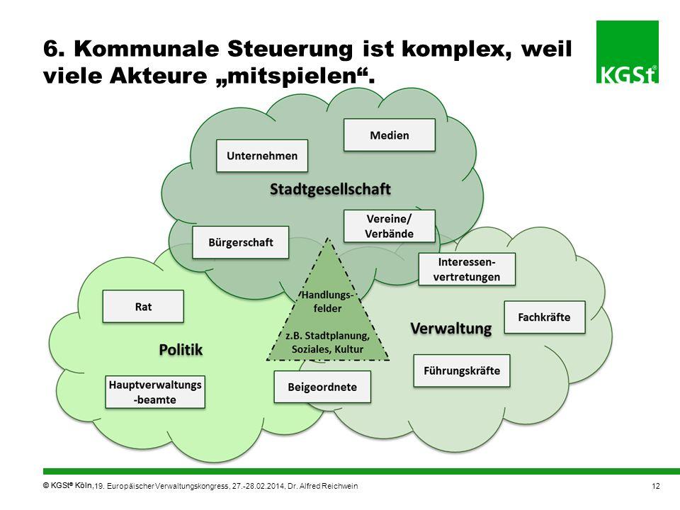 """6. Kommunale Steuerung ist komplex, weil viele Akteure """"mitspielen ."""