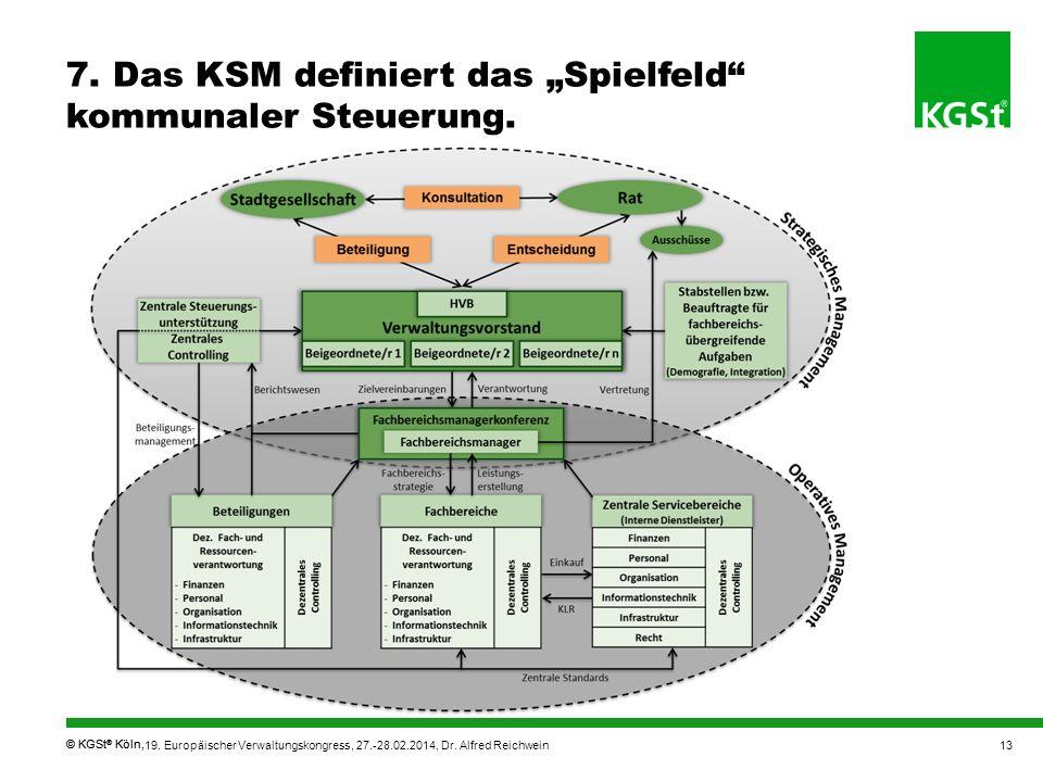 """7. Das KSM definiert das """"Spielfeld kommunaler Steuerung."""