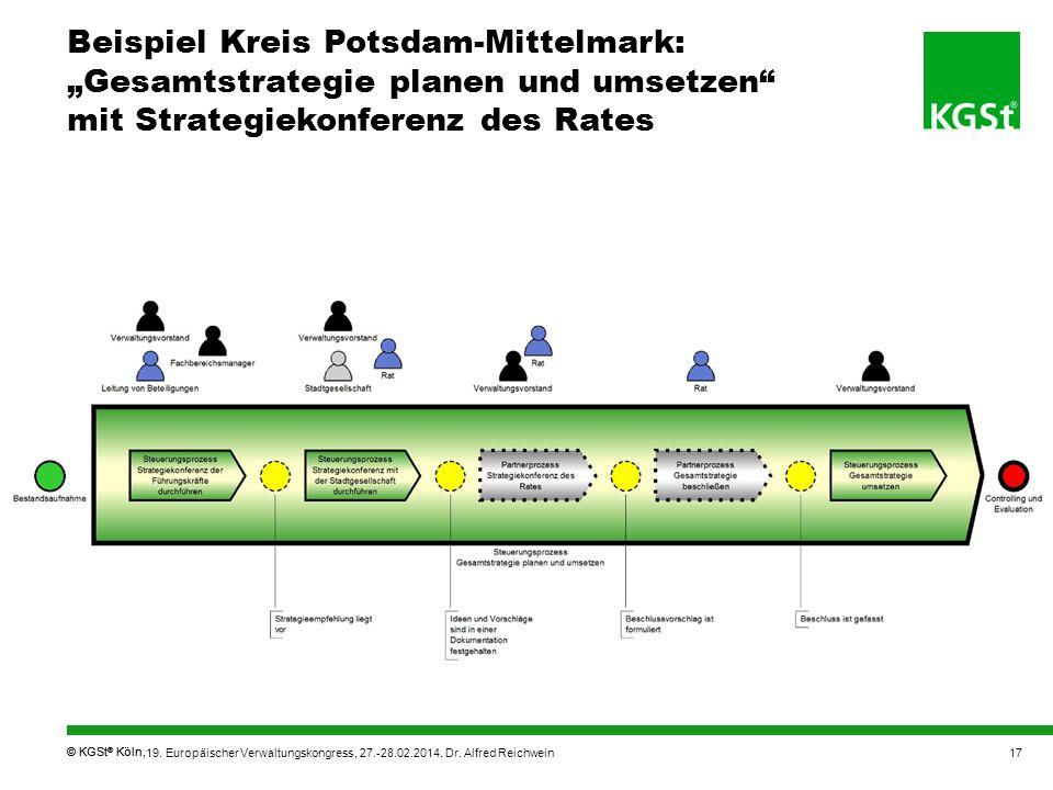 """Beispiel Kreis Potsdam-Mittelmark: """"Gesamtstrategie planen und umsetzen mit Strategiekonferenz des Rates"""