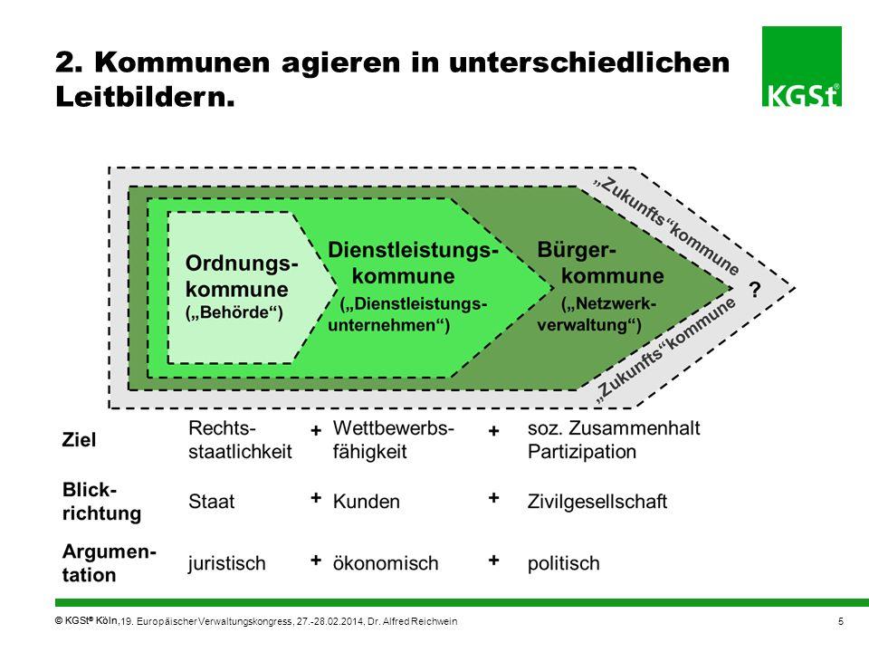 2. Kommunen agieren in unterschiedlichen Leitbildern.