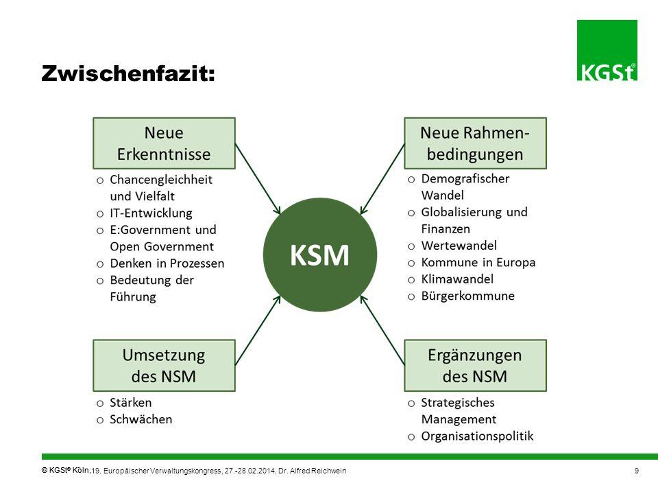 Zwischenfazit: 19. Europäischer Verwaltungskongress, 27.-28.02.2014, Dr. Alfred Reichwein