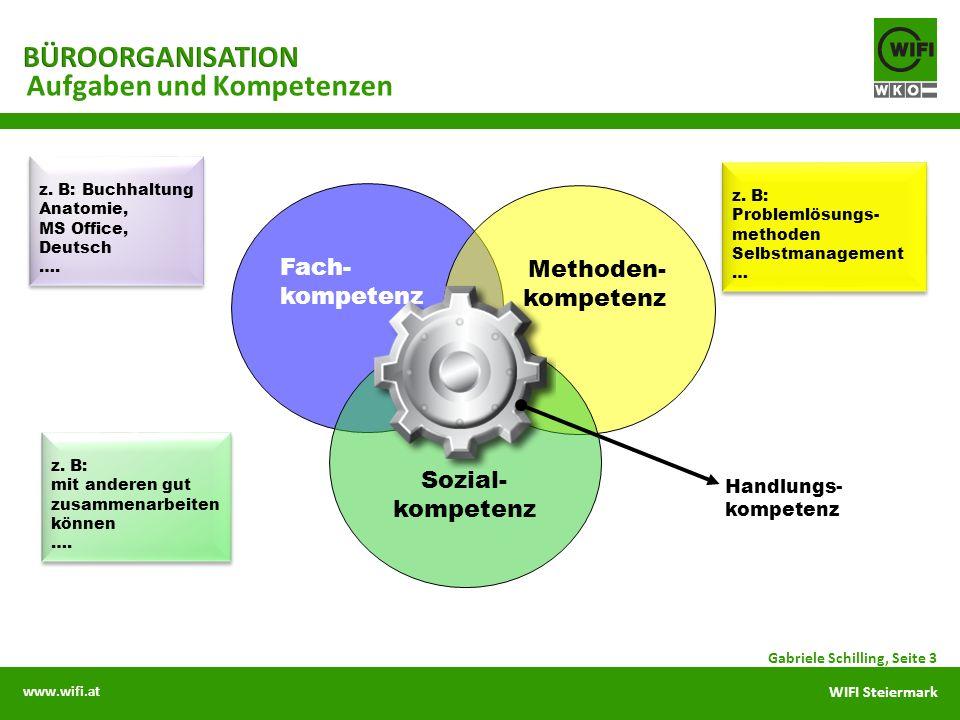 Aufgaben und Kompetenzen