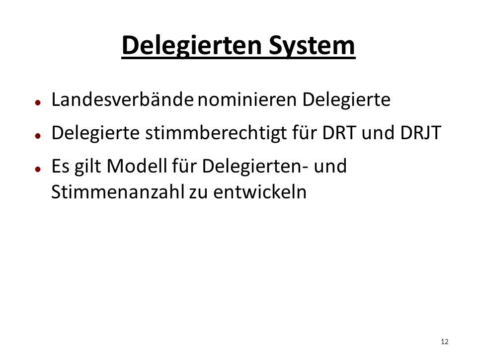 Delegierten System Landesverbände nominieren Delegierte