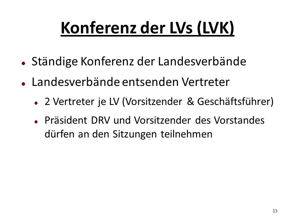 Konferenz der LVs (LVK)