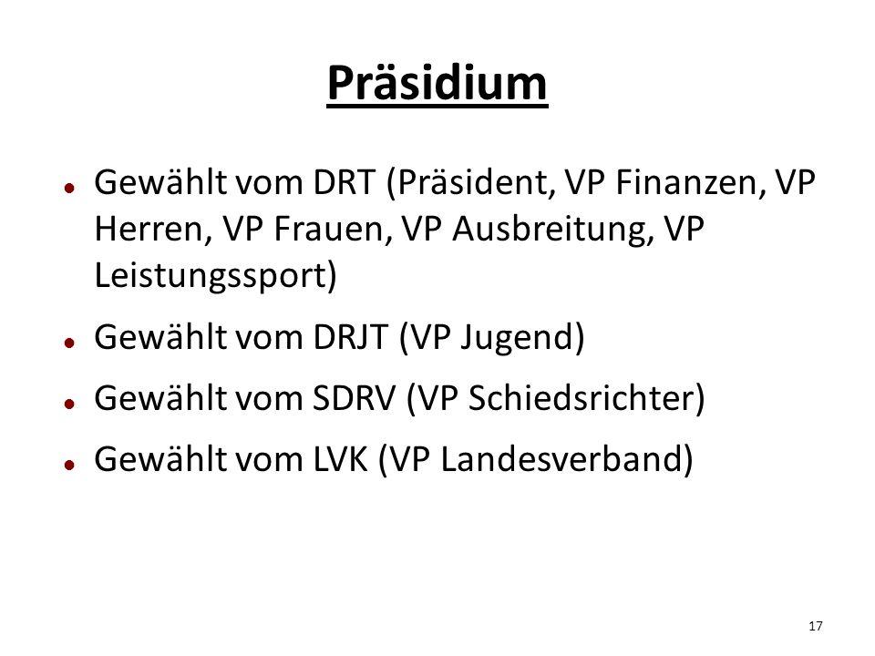 Präsidium Gewählt vom DRT (Präsident, VP Finanzen, VP Herren, VP Frauen, VP Ausbreitung, VP Leistungssport)