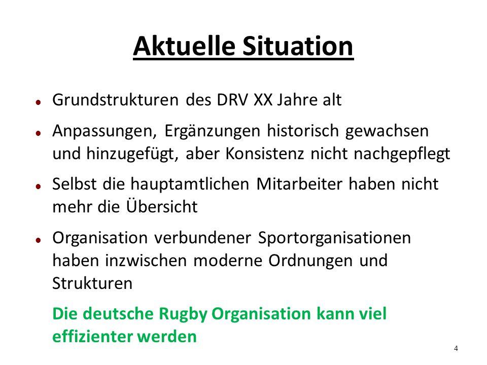 Aktuelle Situation Grundstrukturen des DRV XX Jahre alt
