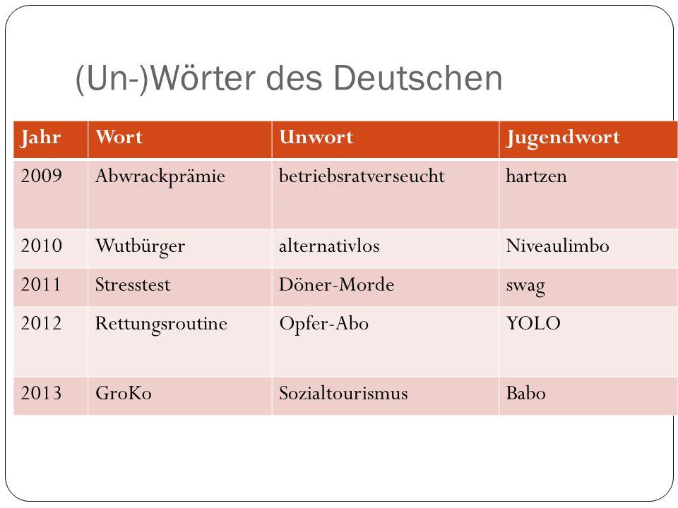 (Un-)Wörter des Deutschen