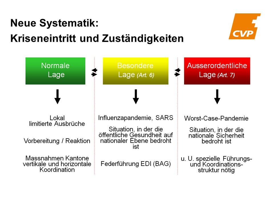 Neue Systematik: Kriseneintritt und Zuständigkeiten