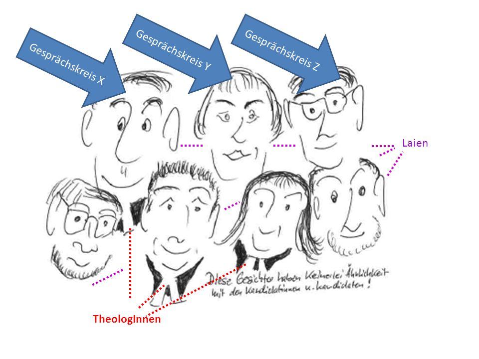 Gesprächskreis Y Gesprächskreis Z Gesprächskreis X Laien TheologInnen