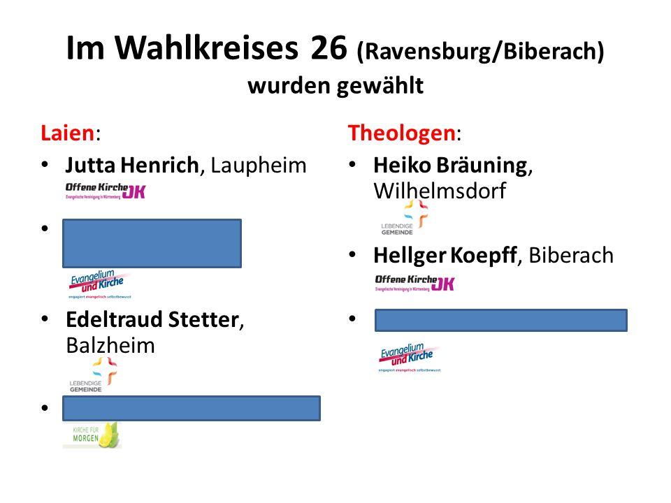 Im Wahlkreises 26 (Ravensburg/Biberach) wurden gewählt