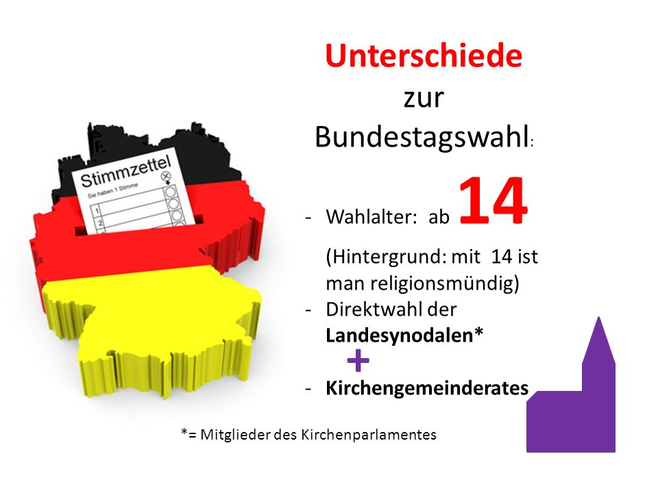 Unterschiede zur Bundestagswahl: