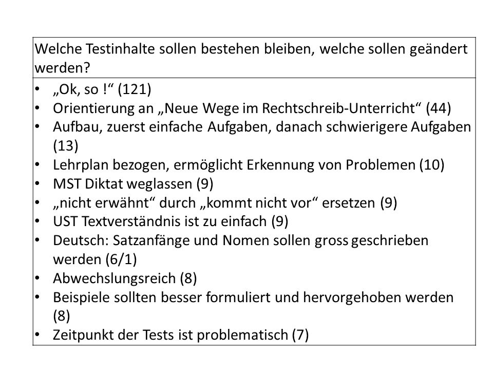 Welche Testinhalte sollen bestehen bleiben, welche sollen geändert werden