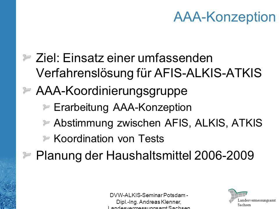 AAA-Konzeption Ziel: Einsatz einer umfassenden Verfahrenslösung für AFIS-ALKIS-ATKIS. AAA-Koordinierungsgruppe.