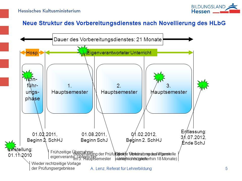 Neue Struktur des Vorbereitungsdienstes nach Novellierung des HLbG