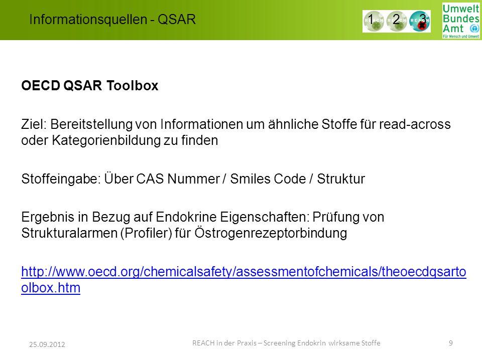 Informationsquellen - QSAR