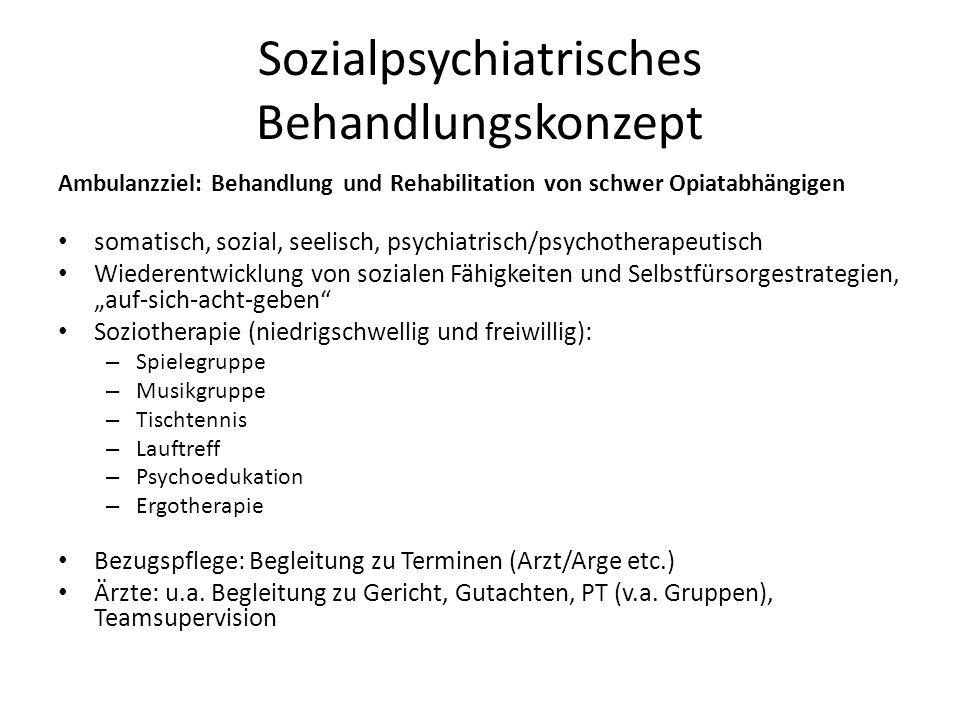 Sozialpsychiatrisches Behandlungskonzept