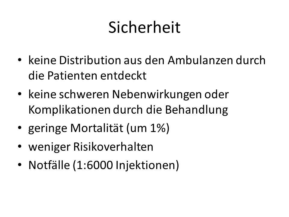 Sicherheit keine Distribution aus den Ambulanzen durch die Patienten entdeckt.
