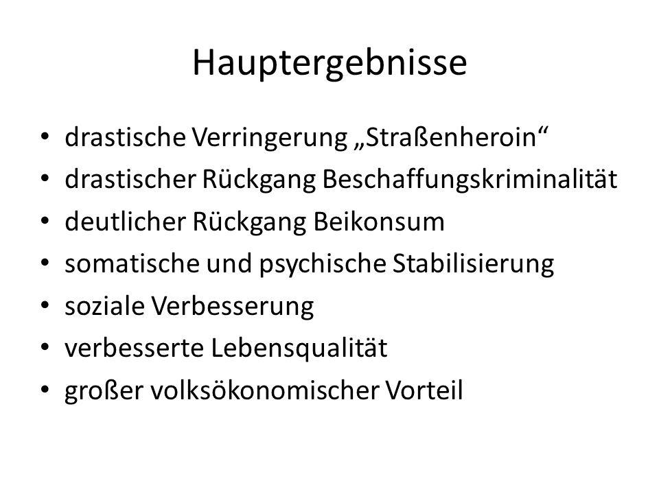 """Hauptergebnisse drastische Verringerung """"Straßenheroin"""