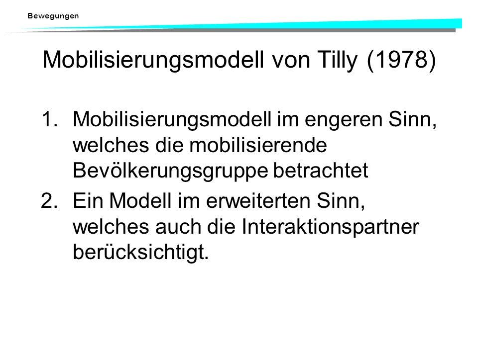 Mobilisierungsmodell von Tilly (1978)