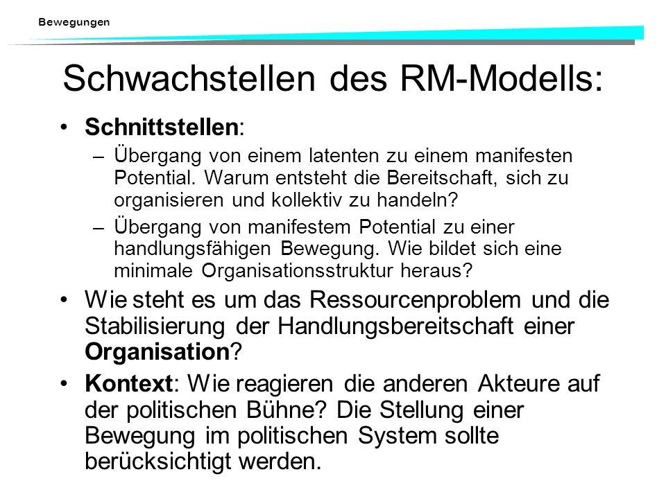 Schwachstellen des RM-Modells: