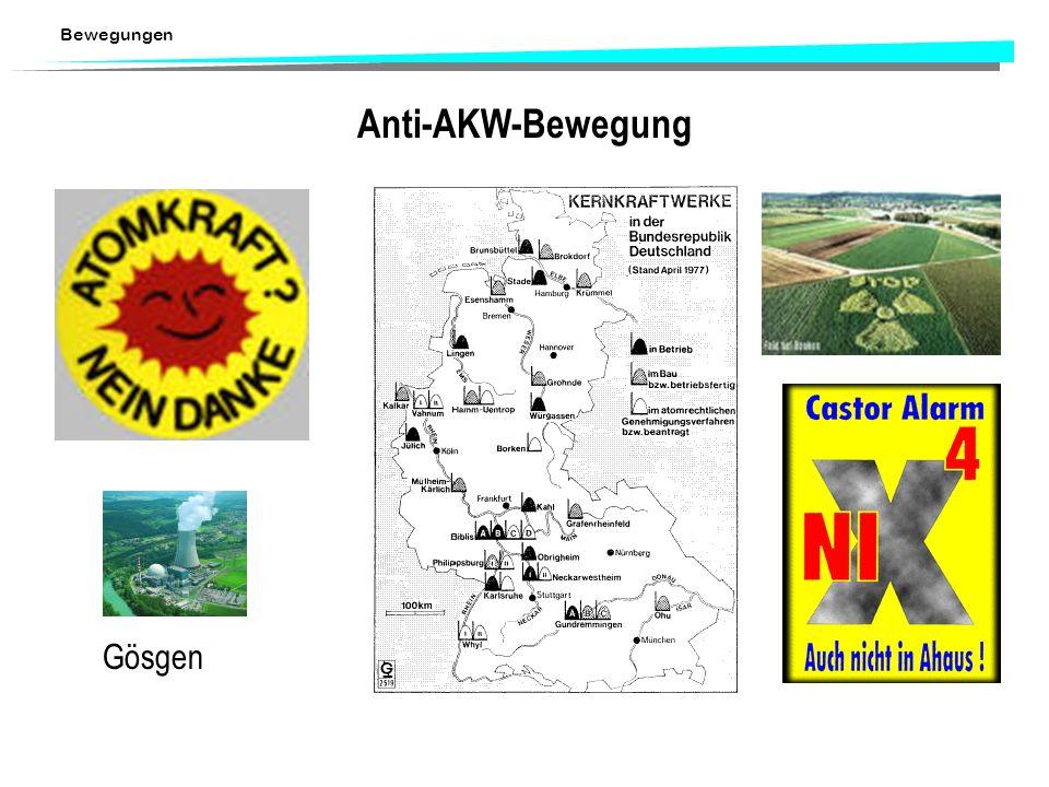 Anti-AKW-Bewegung Gösgen