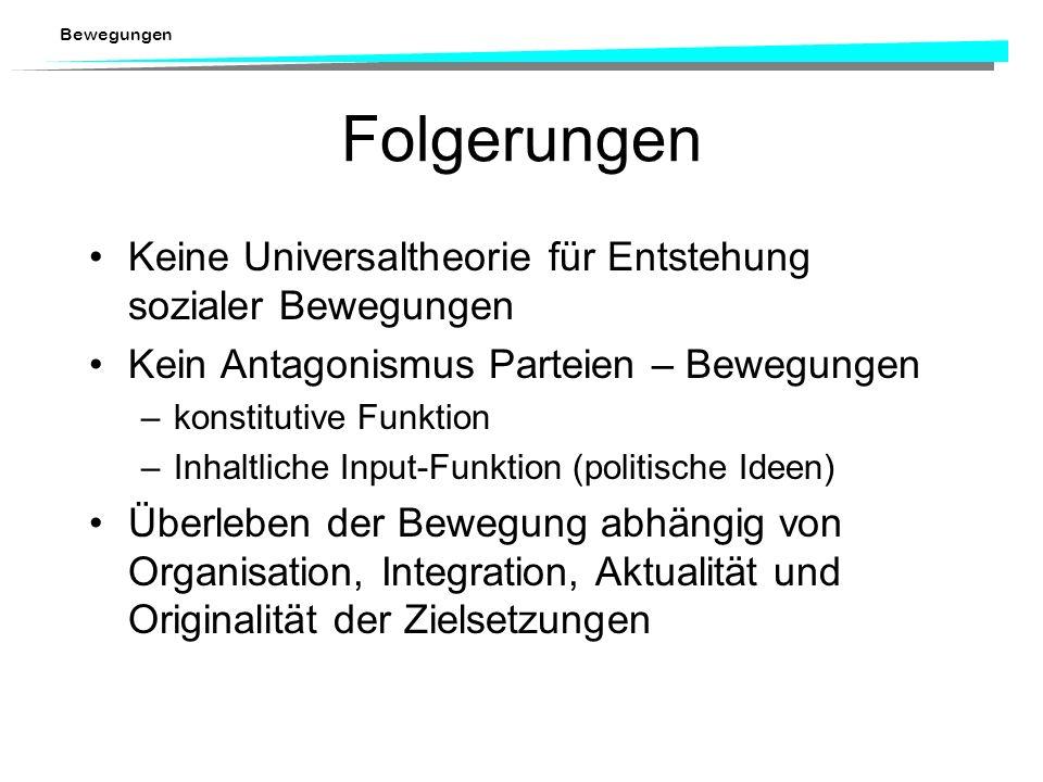 Folgerungen Keine Universaltheorie für Entstehung sozialer Bewegungen