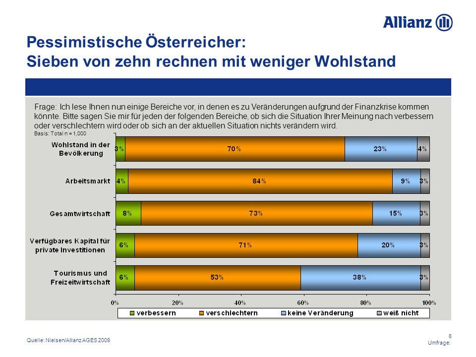 Pessimistische Österreicher: Sieben von zehn rechnen mit weniger Wohlstand