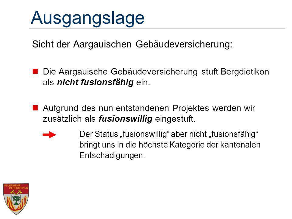 Ausgangslage Sicht der Aargauischen Gebäudeversicherung: