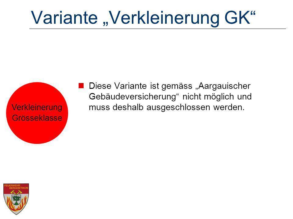 """Variante """"Verkleinerung GK"""