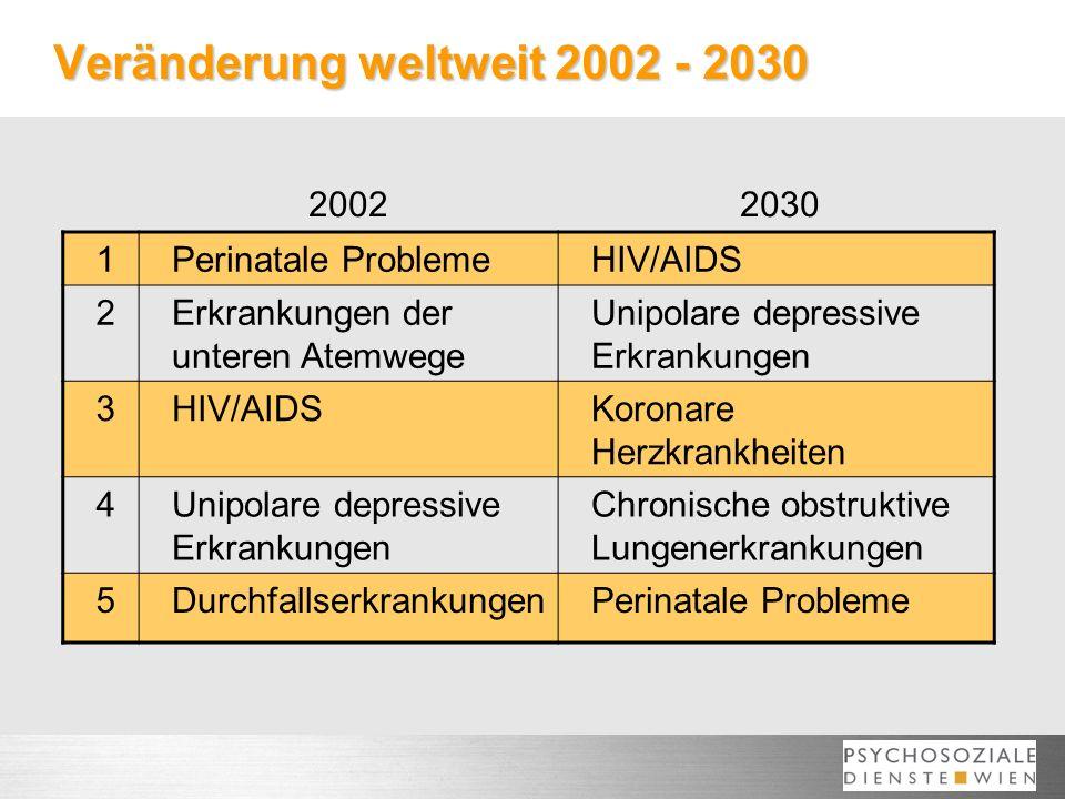 Veränderung weltweit 2002 - 2030