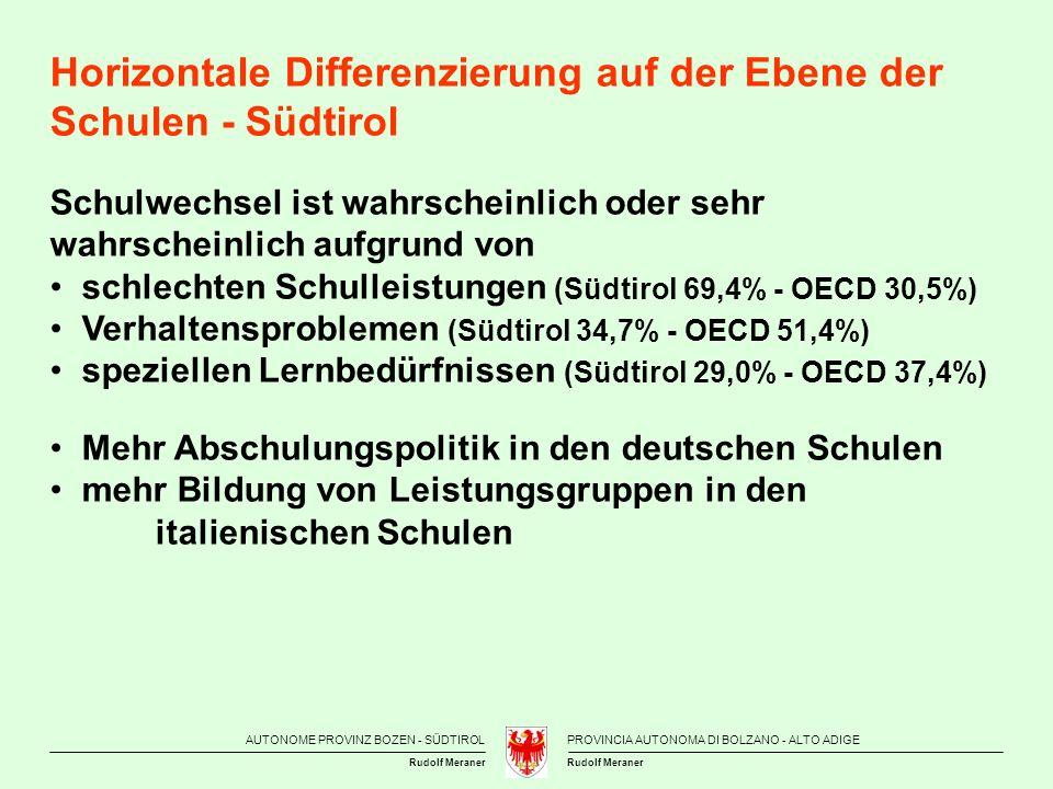 Horizontale Differenzierung auf der Ebene der Schulen - Südtirol