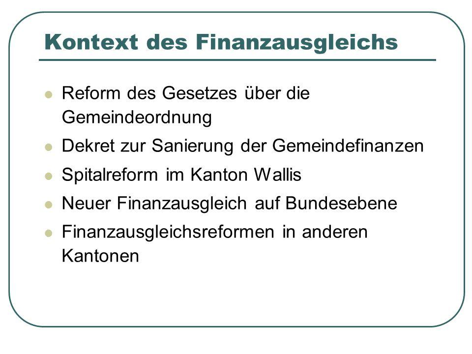 Kontext des Finanzausgleichs