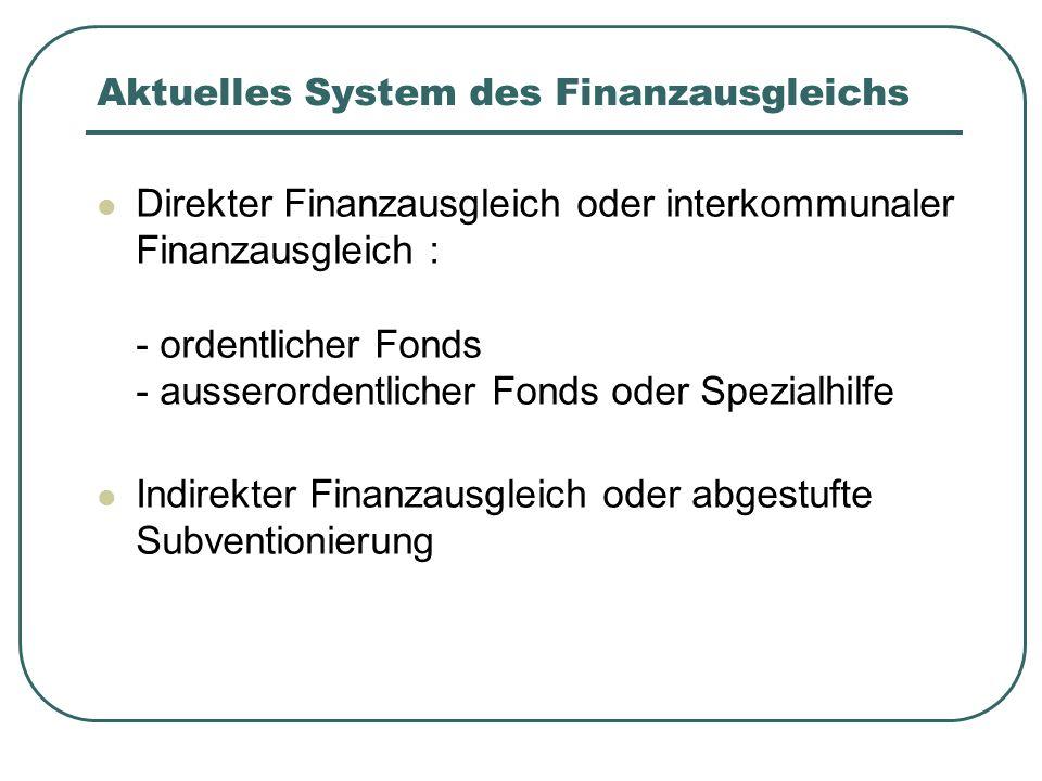 Aktuelles System des Finanzausgleichs