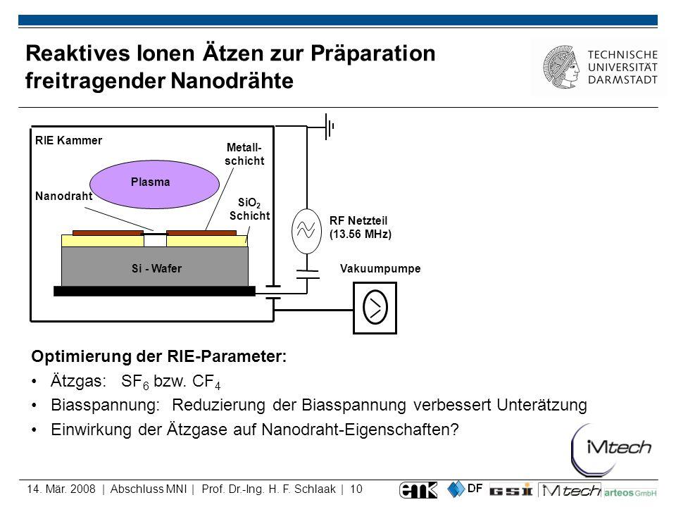 Reaktives Ionen Ätzen zur Präparation freitragender Nanodrähte