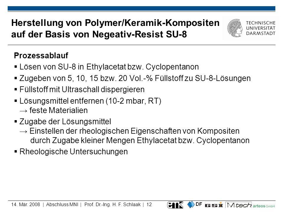 Herstellung von Polymer/Keramik-Kompositen auf der Basis von Negeativ-Resist SU-8