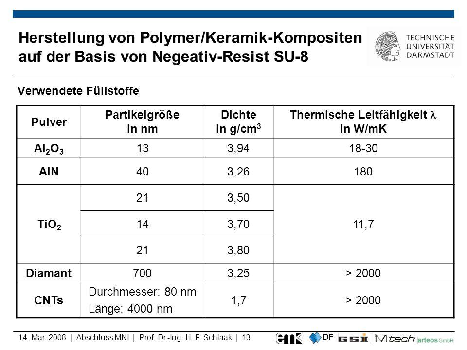 Thermische Leitfähigkeit  in W/mK