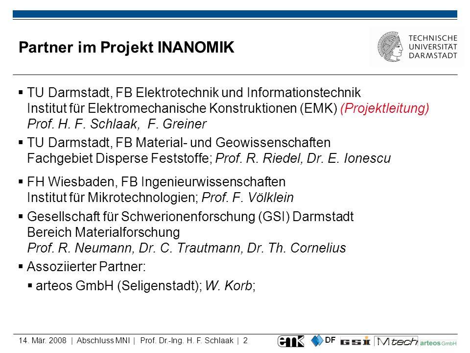 Partner im Projekt INANOMIK
