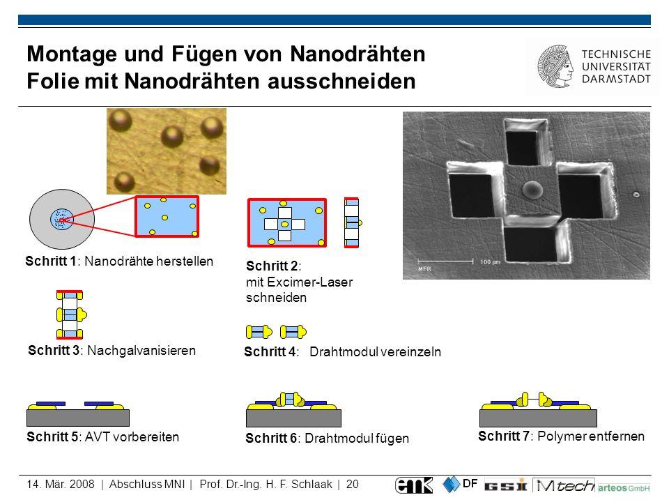 Montage und Fügen von Nanodrähten Folie mit Nanodrähten ausschneiden