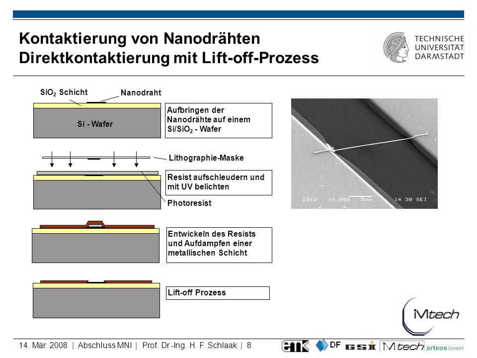 Kontaktierung von Nanodrähten Direktkontaktierung mit Lift-off-Prozess