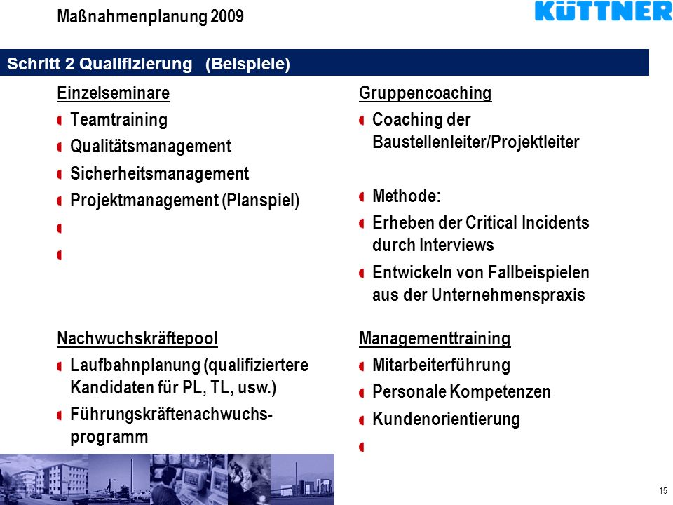 Sicherheitsmanagement Projektmanagement (Planspiel) Gruppencoaching