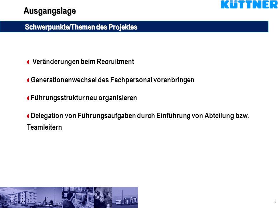 Ausgangslage Schwerpunkte/Themen des Projektes
