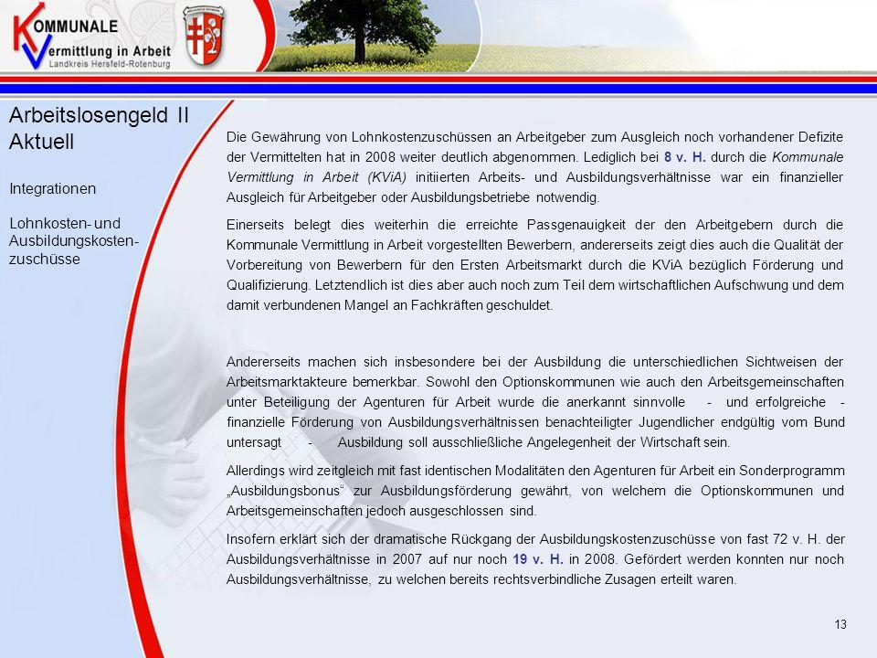 Arbeitslosengeld II Aktuell Integrationen Lohnkosten- und