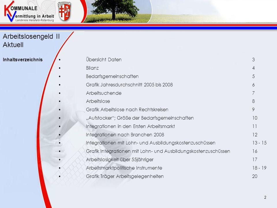 Arbeitslosengeld II Aktuell Inhaltsverzeichnis Übersicht Daten 3