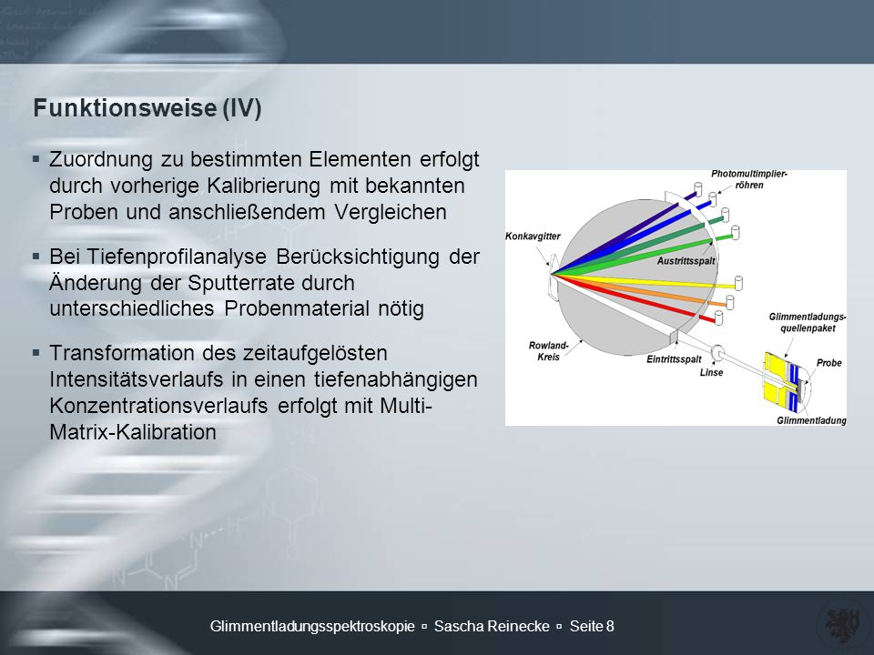 Funktionsweise (IV) Zuordnung zu bestimmten Elementen erfolgt durch vorherige Kalibrierung mit bekannten Proben und anschließendem Vergleichen.