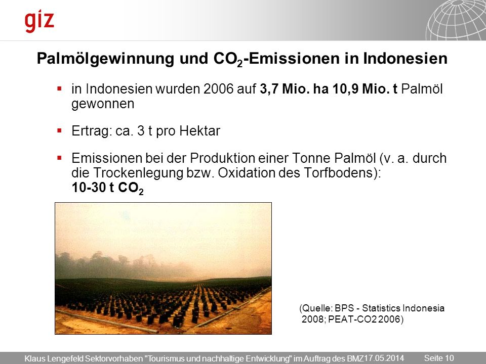 Palmölgewinnung und CO2-Emissionen in Indonesien