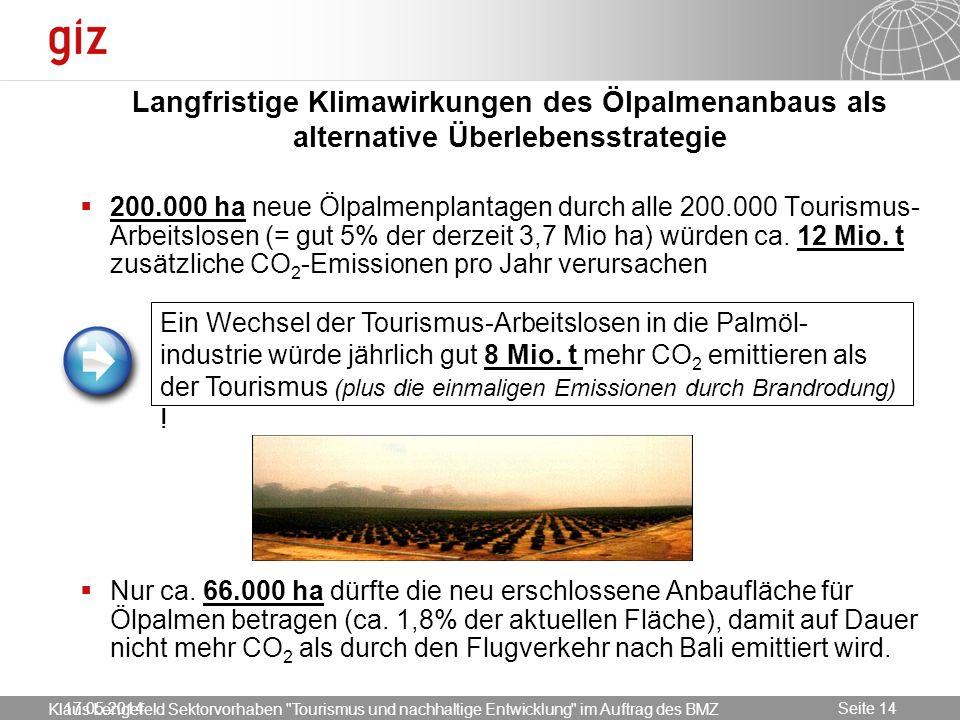 Langfristige Klimawirkungen des Ölpalmenanbaus als alternative Überlebensstrategie